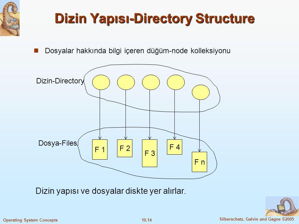 10.14 Silberschatz, Galvin and Gagne ©2005 Operating System Concepts Dizin Yapısı-Directory Structure Dosyalar hakkında bilgi içeren düğüm-node kollek