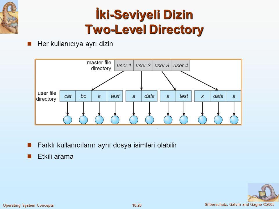 10.20 Silberschatz, Galvin and Gagne ©2005 Operating System Concepts İki-Seviyeli Dizin Two-Level Directory Her kullanıcıya ayrı dizin Farklı kullanıc