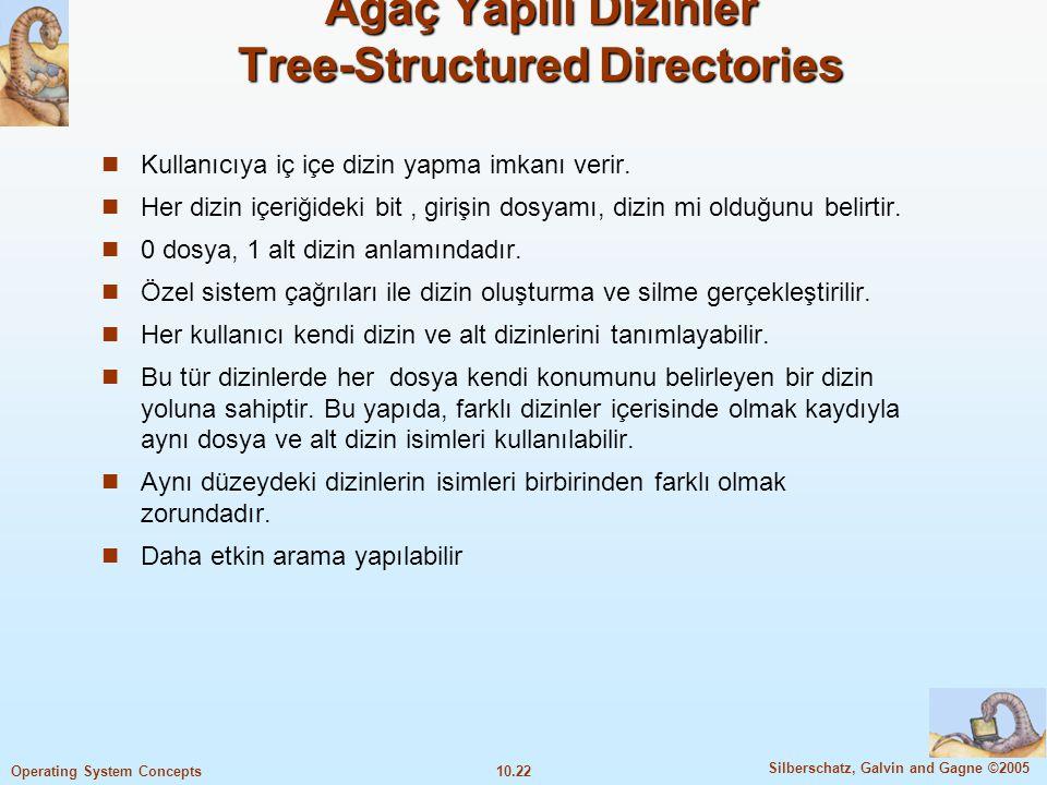 10.22 Silberschatz, Galvin and Gagne ©2005 Operating System Concepts Ağaç Yapılı Dizinler Tree-Structured Directories Kullanıcıya iç içe dizin yapma i