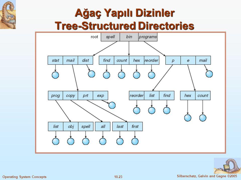 10.23 Silberschatz, Galvin and Gagne ©2005 Operating System Concepts Ağaç Yapılı Dizinler Tree-Structured Directories