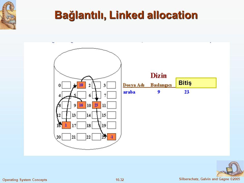 10.32 Silberschatz, Galvin and Gagne ©2005 Operating System Concepts Bağlantılı, Linked allocation Bitiş