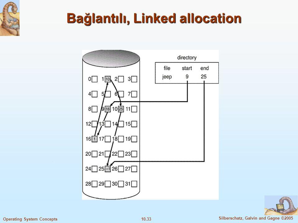 10.33 Silberschatz, Galvin and Gagne ©2005 Operating System Concepts Bağlantılı, Linked allocation