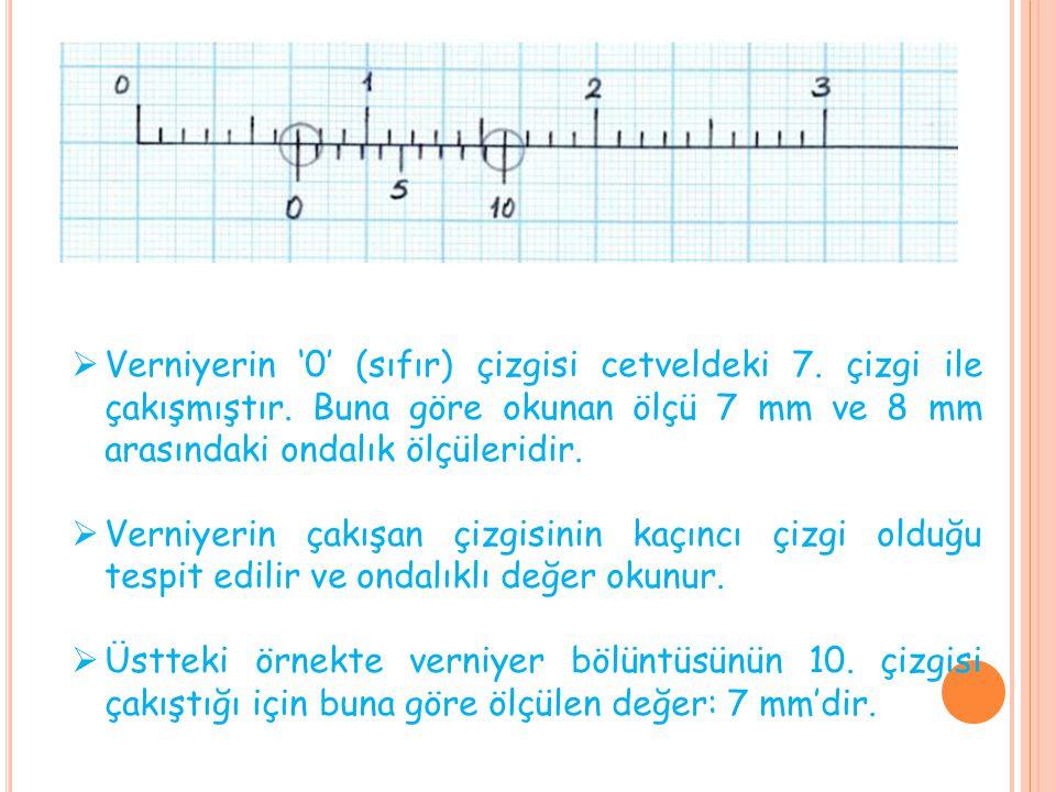  Verniyerin '0' (sıfır) çizgisi cetveldeki 7. çizgi ile çakışmıştır. Buna göre okunan ölçü 7 mm ve 8 mm arasındaki ondalık ölçüleridir.  Verniyerin