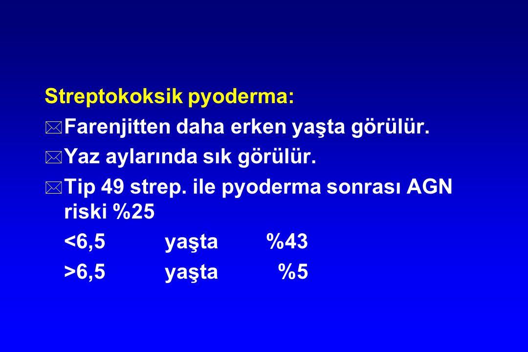 Streptokoksik pyoderma: * Farenjitten daha erken yaşta görülür. * Yaz aylarında sık görülür. * Tip 49 strep. ile pyoderma sonrası AGN riski %25 <6,5ya