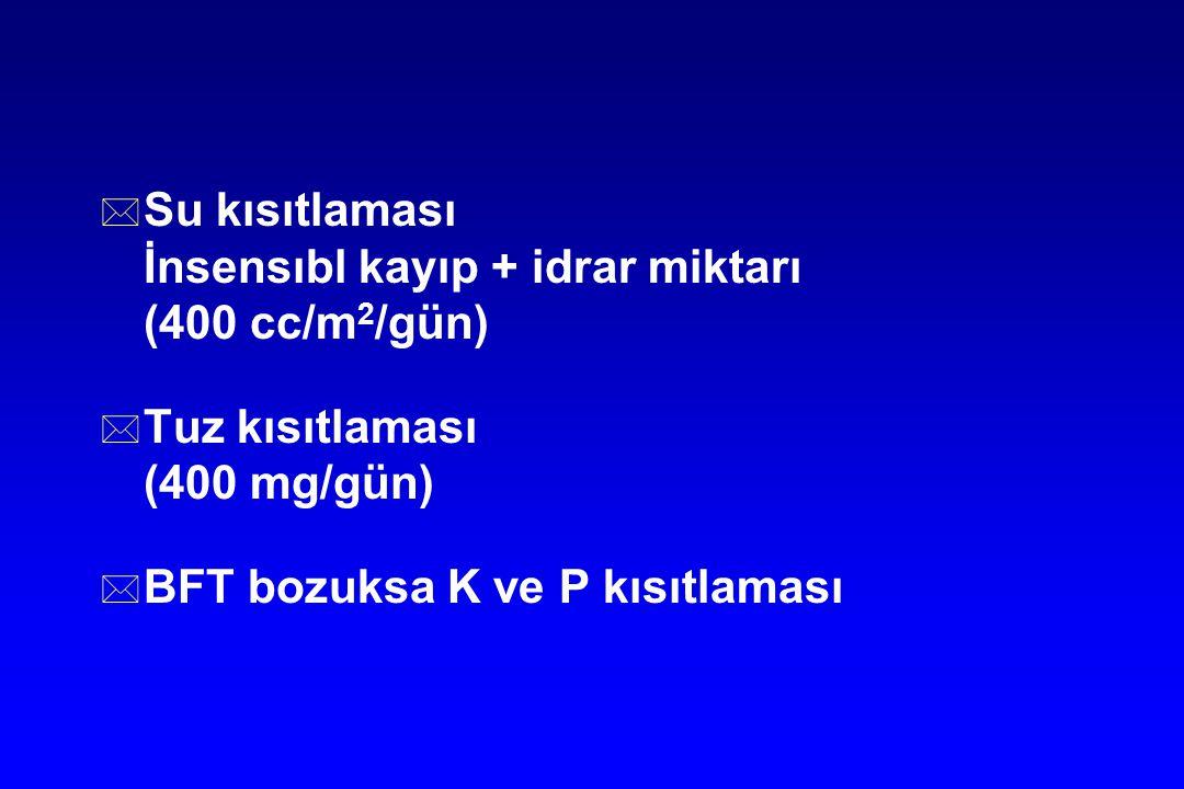 * Su kısıtlaması İnsensıbl kayıp + idrar miktarı (400 cc/m 2 /gün) * Tuz kısıtlaması (400 mg/gün) * BFT bozuksa K ve P kısıtlaması