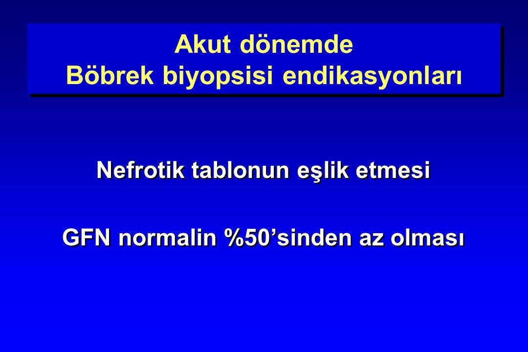 Akut dönemde Böbrek biyopsisi endikasyonları Nefrotik tablonun eşlik etmesi GFN normalin %50'sinden az olması Nefrotik tablonun eşlik etmesi GFN norma