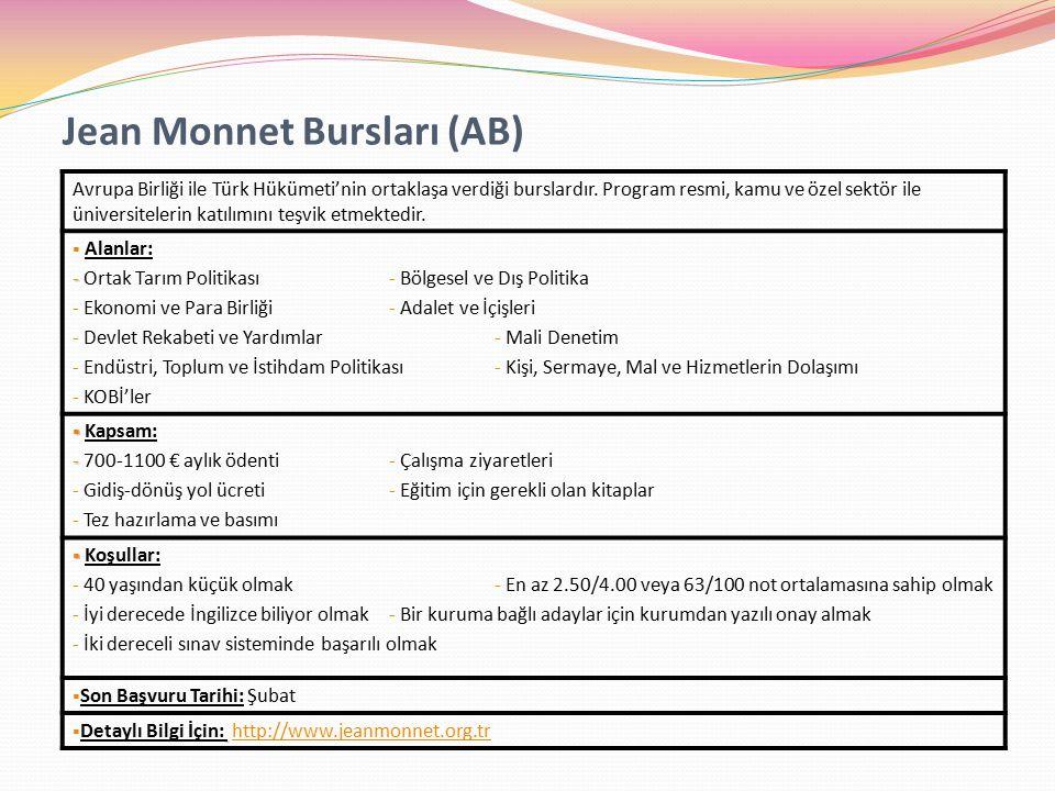 Jean Monnet Bursları (AB) Avrupa Birliği ile Türk Hükümeti'nin ortaklaşa verdiği burslardır.