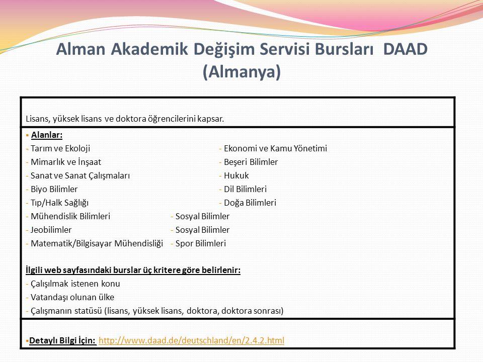 Alman Akademik Değişim Servisi Bursları DAAD (Almanya) Lisans, yüksek lisans ve doktora öğrencilerini kapsar.