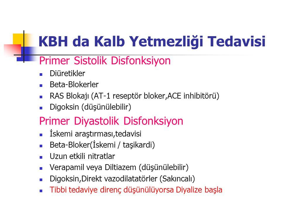 KBH da Kalb Yetmezliği Tedavisi Primer Sistolik Disfonksiyon Diüretikler Beta-Blokerler RAS Blokajı (AT-1 reseptör bloker,ACE inhibitörü) Digoksin (dü