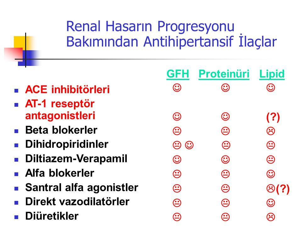 Renal Hasarın Progresyonu Bakımından Antihipertansif İlaçlar ACE inhibitörleri AT-1 reseptör antagonistleri Beta blokerler Dihidropiridinler Diltiazem