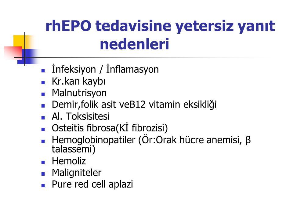 rhEPO tedavisine yetersiz yanıt nedenleri İnfeksiyon / İnflamasyon Kr.kan kaybı Malnutrisyon Demir,folik asit veB12 vitamin eksikliği Al. Toksisitesi