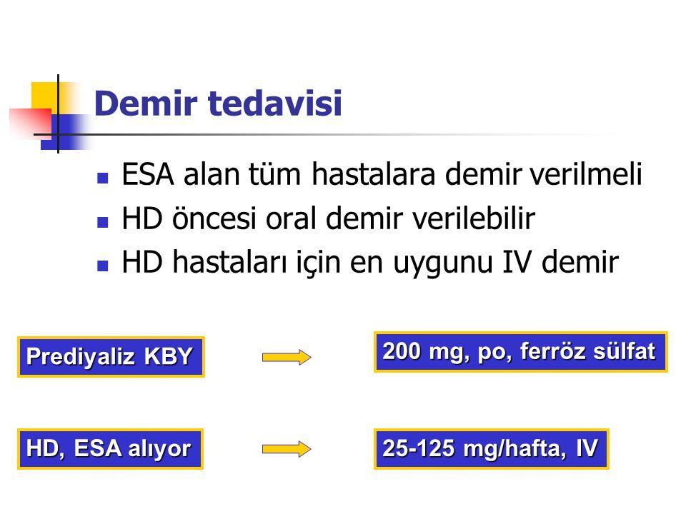 Demir tedavisi ESA alan tüm hastalara demir verilmeli HD öncesi oral demir verilebilir HD hastaları için en uygunu IV demir Prediyaliz KBY HD, ESA alı