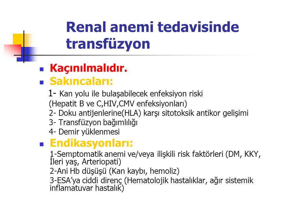 Renal anemi tedavisinde transfüzyon Kaçınılmalıdır. Sakıncaları: 1- Kan yolu ile bulaşabilecek enfeksiyon riski (Hepatit B ve C,HIV,CMV enfeksiyonları