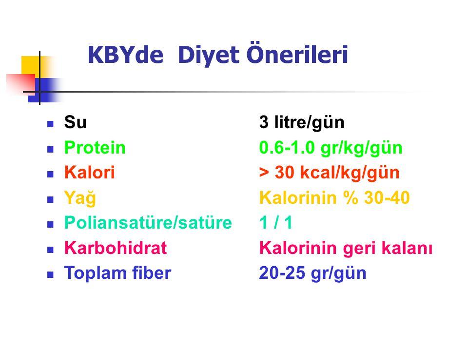 KBYde Diyet Önerileri Su 3 litre/gün Protein 0.6-1.0 gr/kg/gün Kalori > 30 kcal/kg/gün Yağ Kalorinin % 30-40 Poliansatüre/satüre 1 / 1 Karbohidrat Kal