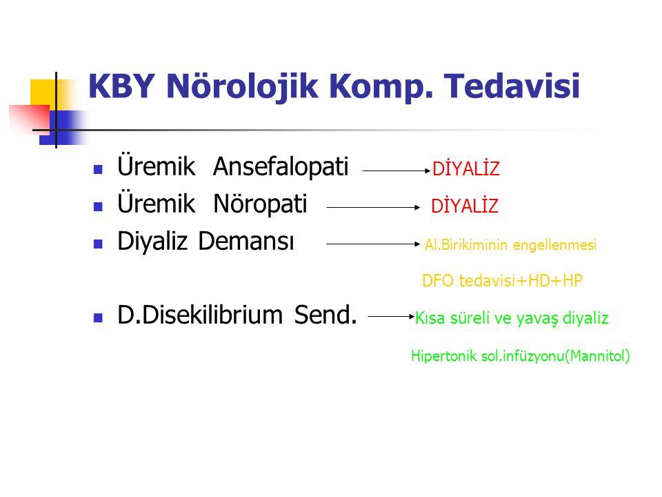 KBY Nörolojik Komp. Tedavisi Üremik Ansefalopati DİYALİZ Üremik Nöropati DİYALİZ Diyaliz Demansı Al.Birikiminin engellenmesi DFO tedavisi+HD+HP D.Dise