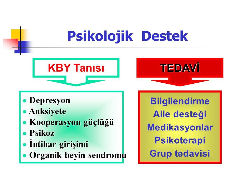 Psikolojik Destek KBY Tanısı l Depresyon l Anksiyete l Kooperasyon güçlüğü l Psikoz l İntihar girişimi l Organik beyin sendromu Bilgilendirme Aile des