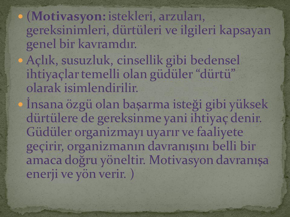(Motivasyon: istekleri, arzuları, gereksinimleri, dürtüleri ve ilgileri kapsayan genel bir kavramdır. Açlık, susuzluk, cinsellik gibi bedensel ihtiyaç