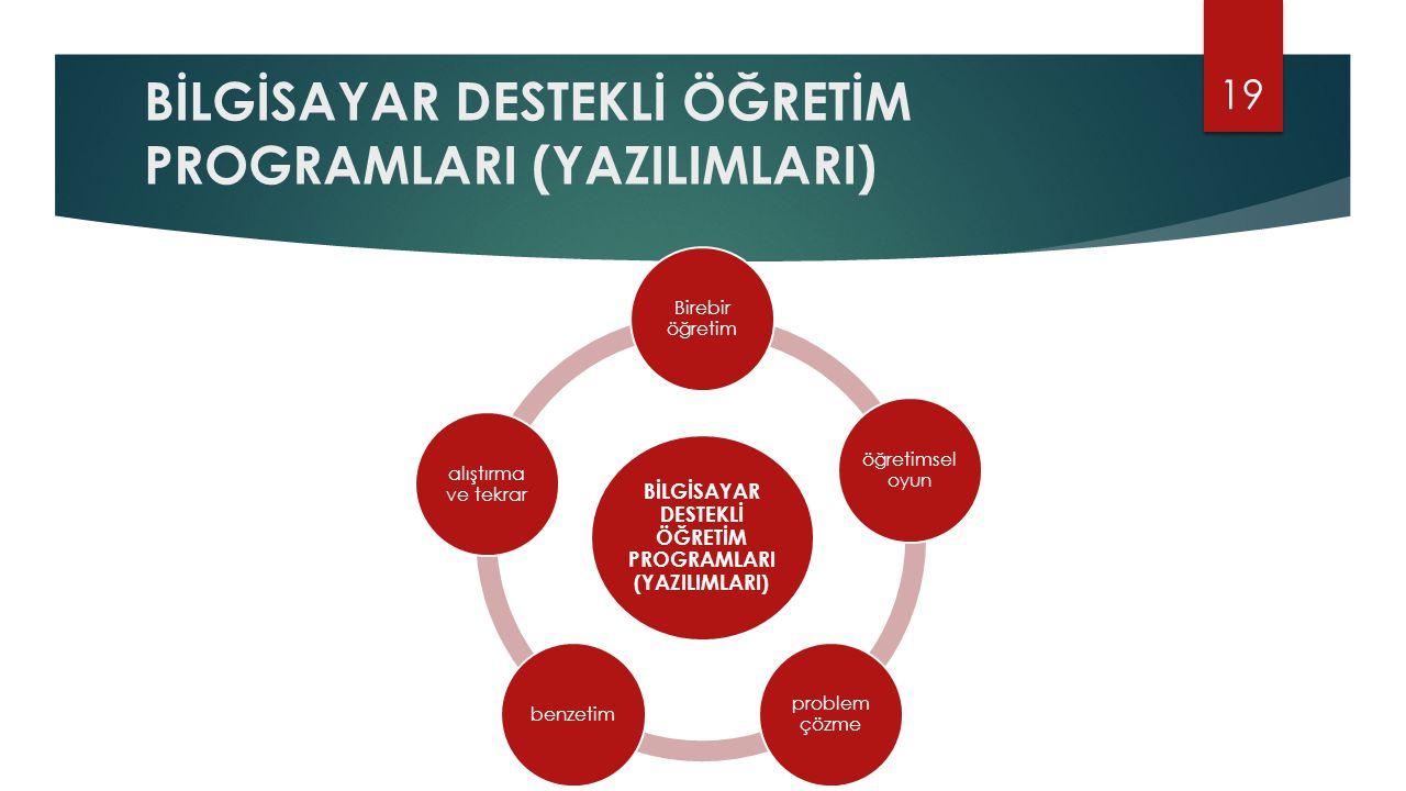 BİLGİSAYAR DESTEKLİ ÖĞRETİM PROGRAMLARI (YAZILIMLARI) 19 BİLGİSAYAR DESTEKLİ ÖĞRETİM PROGRAMLARI (YAZILIMLARI) Birebir öğretim öğretimsel oyun problem