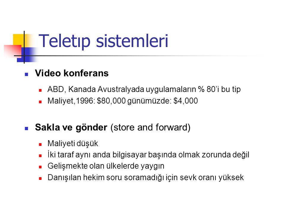 Teletıp sistemleri Video konferans ABD, Kanada Avustralyada uygulamaların % 80'i bu tip Maliyet,1996: $80,000 günümüzde: $4,000 Sakla ve gönder (store