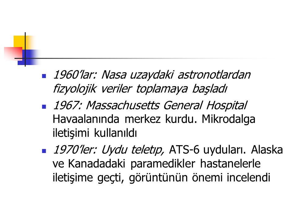 1960'lar: Nasa uzaydaki astronotlardan fizyolojik veriler toplamaya başladı 1967: Massachusetts General Hospital Havaalanında merkez kurdu. Mikrodalga