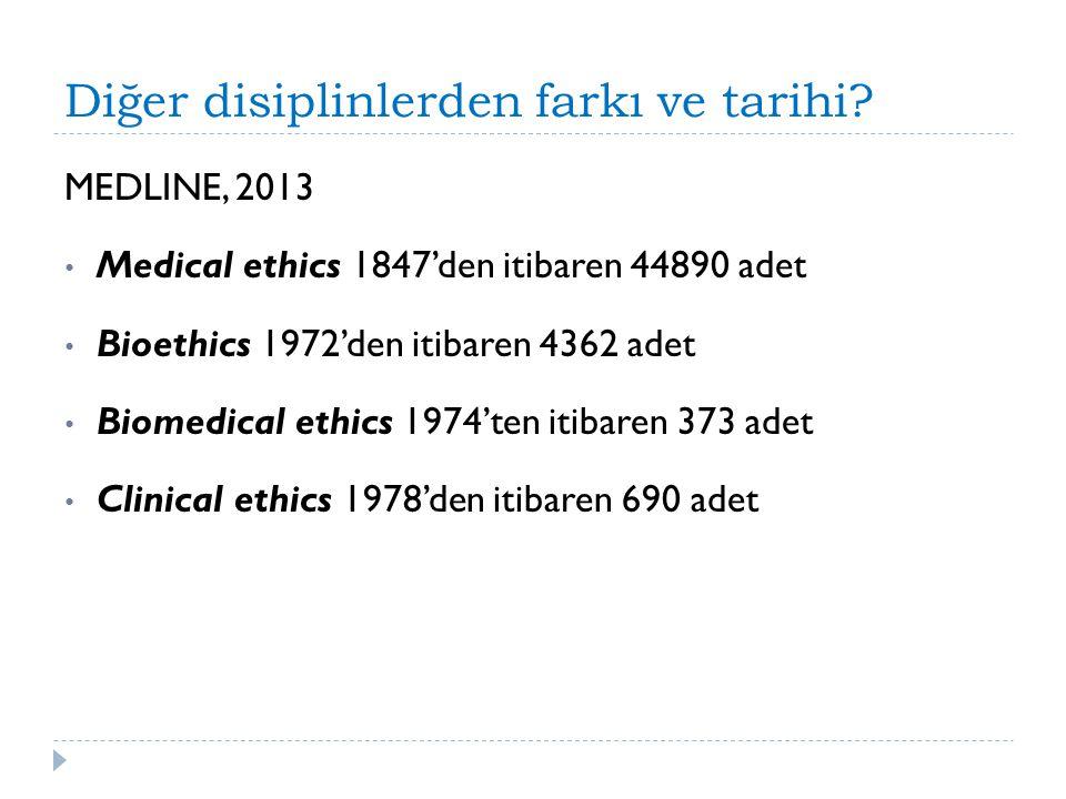 Diğer disiplinlerden farkı ve tarihi? MEDLINE, 2013 Medical ethics 1847'den itibaren 44890 adet Bioethics 1972'den itibaren 4362 adet Biomedical ethic