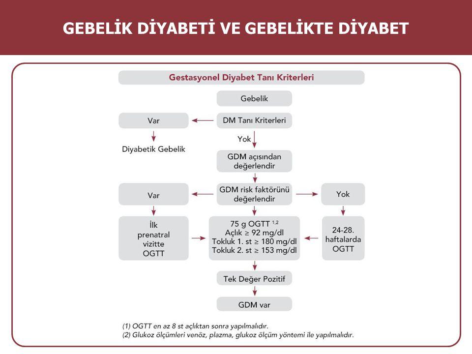 Gestasyonel Diyabette Gebelik Sürecinde İzlem Glukoz regülasyonunun değerlendirilmesi: Açlık ve tokluk 1-2.
