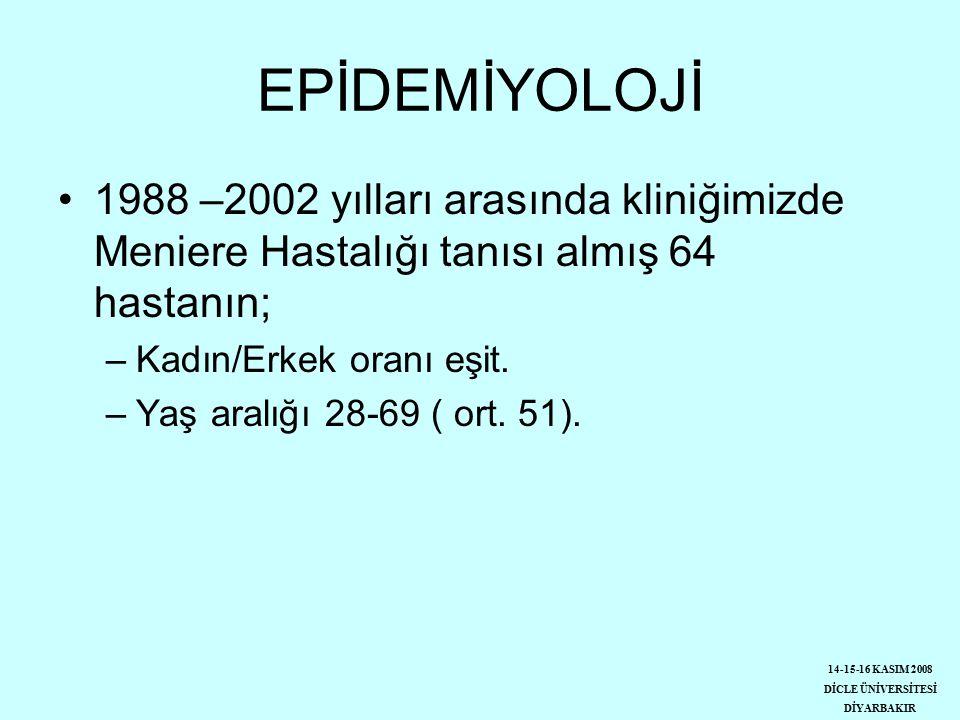 EPİDEMİYOLOJİ 1988 –2002 yılları arasında kliniğimizde Meniere Hastalığı tanısı almış 64 hastanın; –Kadın/Erkek oranı eşit.