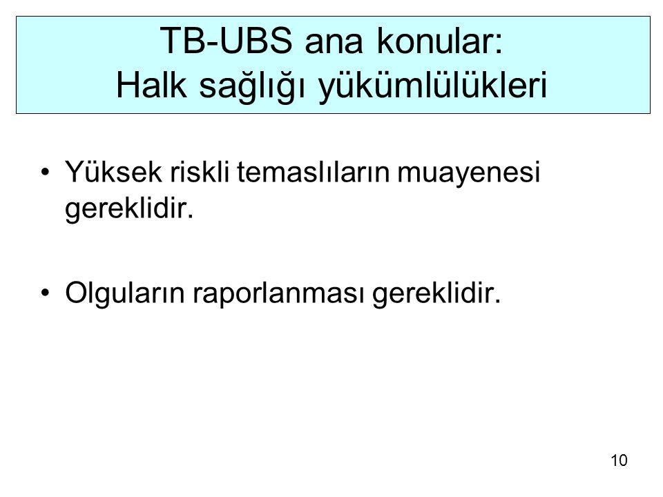 TB-UBS ana konular: Halk sağlığı yükümlülükleri Yüksek riskli temaslıların muayenesi gereklidir.
