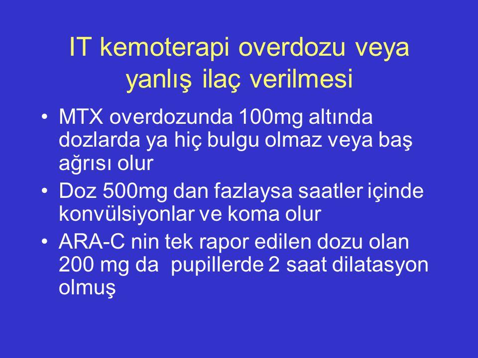 IT kemoterapi overdozu veya yanlış ilaç verilmesi MTX overdozunda 100mg altında dozlarda ya hiç bulgu olmaz veya baş ağrısı olur Doz 500mg dan fazlays