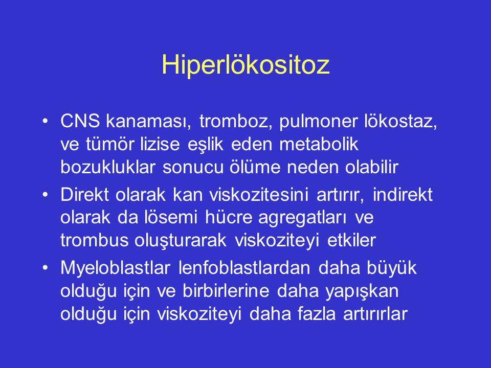 Hiperlökositoz CNS kanaması, tromboz, pulmoner lökostaz, ve tümör lizise eşlik eden metabolik bozukluklar sonucu ölüme neden olabilir Direkt olarak ka