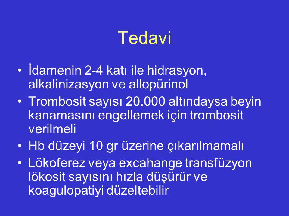 Tedavi İdamenin 2-4 katı ile hidrasyon, alkalinizasyon ve allopürinol Trombosit sayısı 20.000 altındaysa beyin kanamasını engellemek için trombosit ve