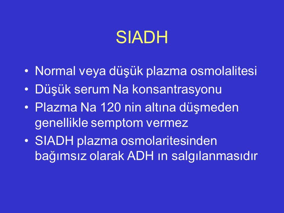 SIADH Normal veya düşük plazma osmolalitesi Düşük serum Na konsantrasyonu Plazma Na 120 nin altına düşmeden genellikle semptom vermez SIADH plazma osm