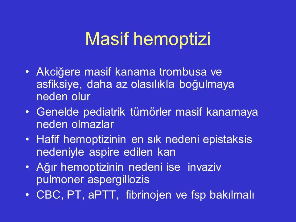 Masif hemoptizi Akciğere masif kanama trombusa ve asfiksiye, daha az olasılıkla boğulmaya neden olur Genelde pediatrik tümörler masif kanamaya neden o