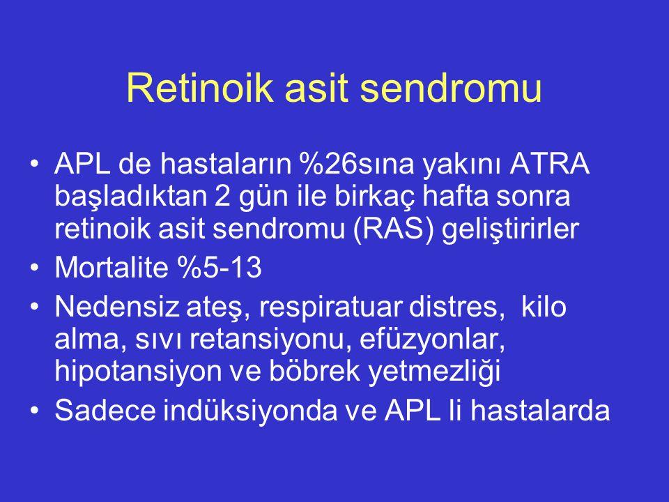 Retinoik asit sendromu APL de hastaların %26sına yakını ATRA başladıktan 2 gün ile birkaç hafta sonra retinoik asit sendromu (RAS) geliştirirler Morta