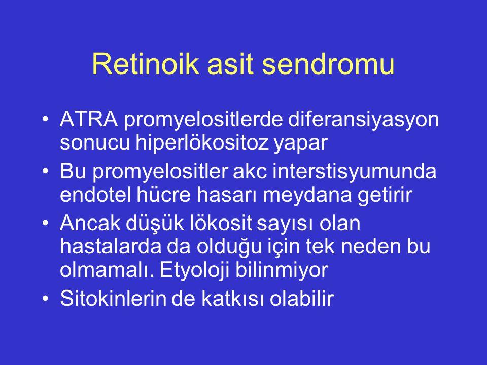 Retinoik asit sendromu ATRA promyelositlerde diferansiyasyon sonucu hiperlökositoz yapar Bu promyelositler akc interstisyumunda endotel hücre hasarı m