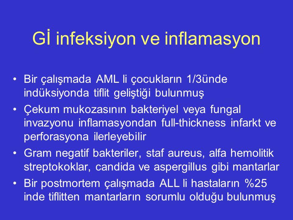 Gİ infeksiyon ve inflamasyon Bir çalışmada AML li çocukların 1/3ünde indüksiyonda tiflit geliştiği bulunmuş Çekum mukozasının bakteriyel veya fungal i