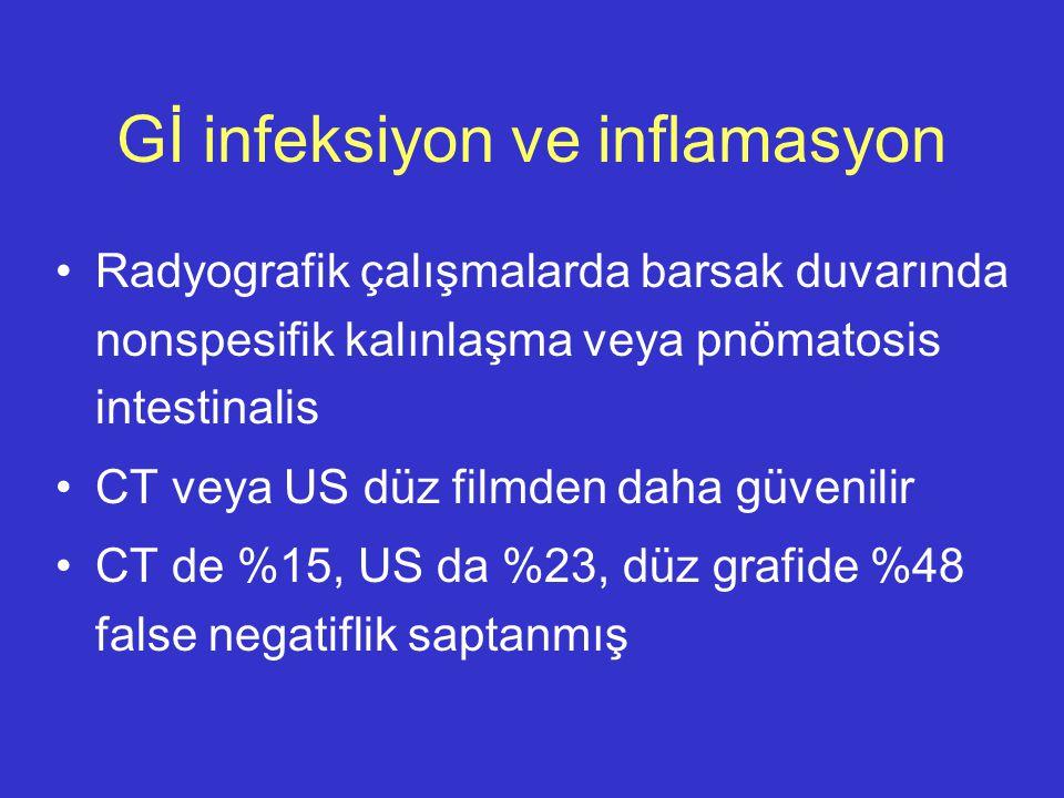 Gİ infeksiyon ve inflamasyon Radyografik çalışmalarda barsak duvarında nonspesifik kalınlaşma veya pnömatosis intestinalis CT veya US düz filmden daha