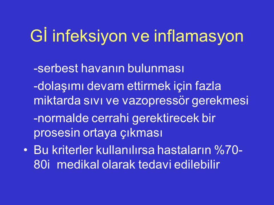 Gİ infeksiyon ve inflamasyon -serbest havanın bulunması -dolaşımı devam ettirmek için fazla miktarda sıvı ve vazopressör gerekmesi -normalde cerrahi g