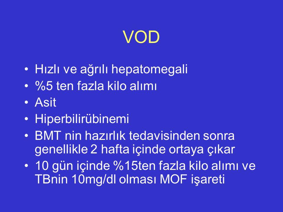 VOD Hızlı ve ağrılı hepatomegali %5 ten fazla kilo alımı Asit Hiperbilirübinemi BMT nin hazırlık tedavisinden sonra genellikle 2 hafta içinde ortaya ç