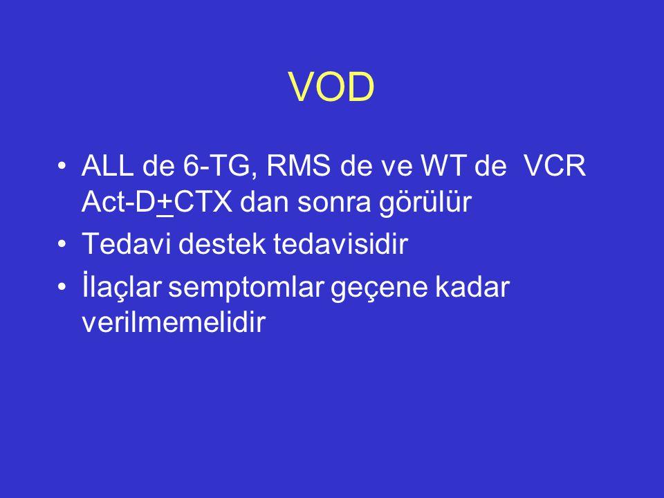 VOD ALL de 6-TG, RMS de ve WT de VCR Act-D+CTX dan sonra görülür Tedavi destek tedavisidir İlaçlar semptomlar geçene kadar verilmemelidir