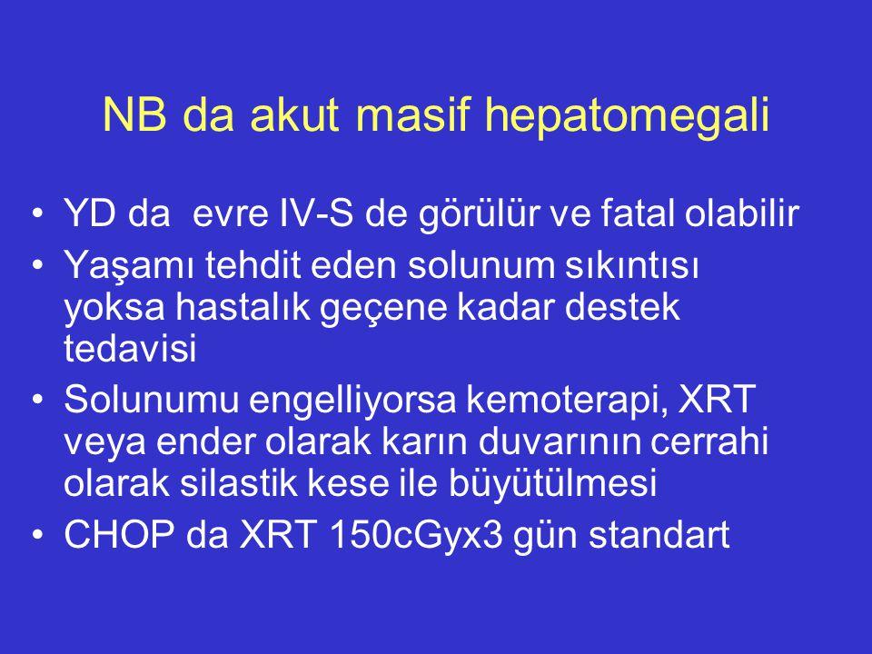 NB da akut masif hepatomegali YD da evre IV-S de görülür ve fatal olabilir Yaşamı tehdit eden solunum sıkıntısı yoksa hastalık geçene kadar destek ted
