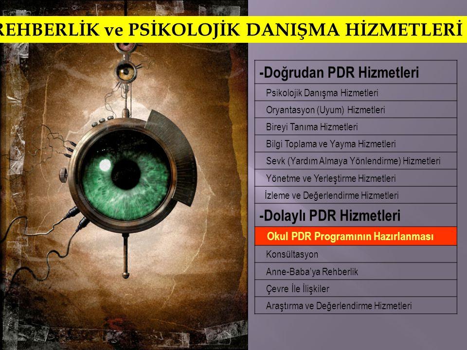 -Doğrudan PDR Hizmetleri Psikolojik Danışma Hizmetleri Oryantasyon (Uyum) Hizmetleri Bireyi Tanıma Hizmetleri Bilgi Toplama ve Yayma Hizmetleri Sevk (