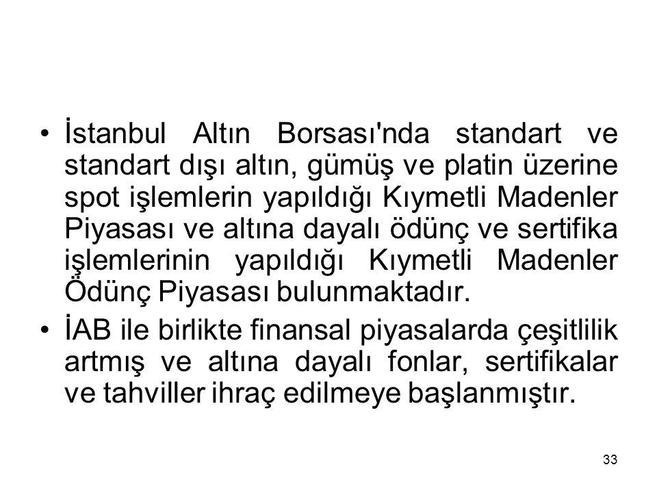 33 İstanbul Altın Borsası'nda standart ve standart dışı altın, gümüş ve platin üzerine spot işlemlerin yapıldığı Kıymetli Madenler Piyasası ve altına
