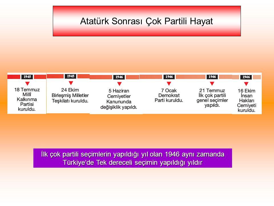 Atatürk Sonrası Çok Partili Hayat İlk çok partili seçimlerin yapıldığı yıl olan 1946 aynı zamanda Türkiye'de Tek dereceli seçimin yapıldığı yıldır