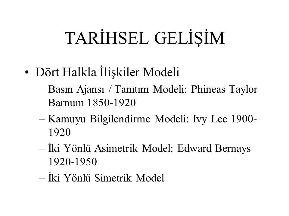 TARİHSEL GELİŞİM Dört Halkla İlişkiler Modeli –Basın Ajansı / Tanıtım Modeli: Phineas Taylor Barnum 1850-1920 –Kamuyu Bilgilendirme Modeli: Ivy Lee 1900- 1920 –İki Yönlü Asimetrik Model: Edward Bernays 1920-1950 –İki Yönlü Simetrik Model
