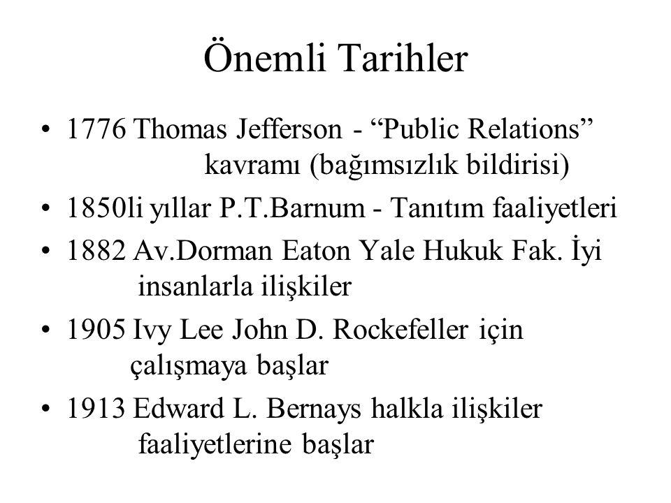 Önemli Tarihler 1776 Thomas Jefferson - Public Relations kavramı (bağımsızlık bildirisi) 1850li yıllar P.T.Barnum - Tanıtım faaliyetleri 1882 Av.Dorman Eaton Yale Hukuk Fak.
