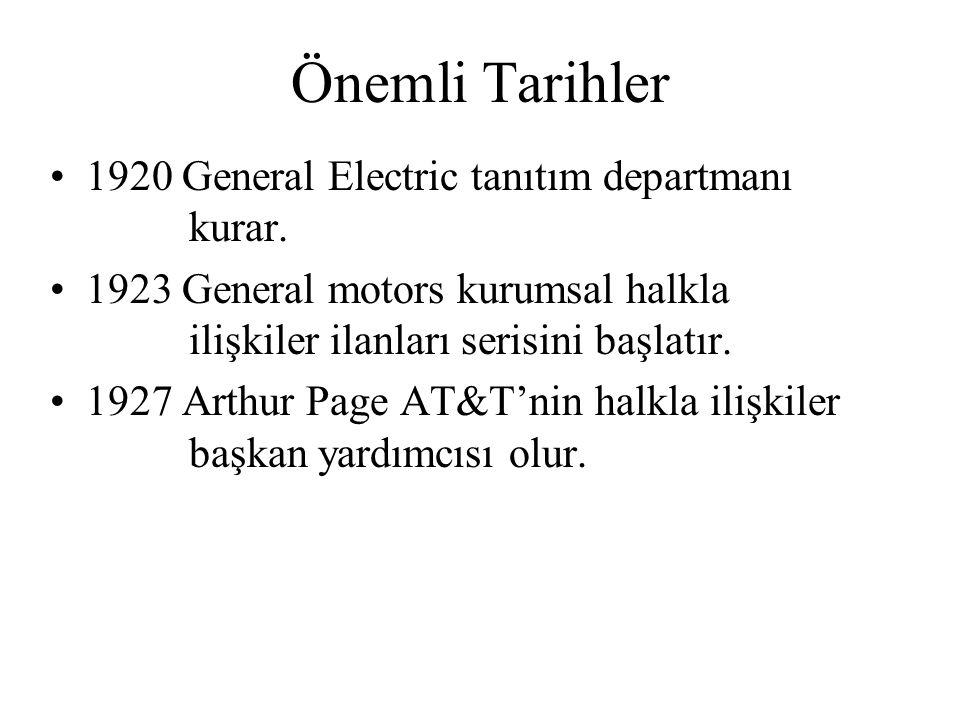 Önemli Tarihler 1920 General Electric tanıtım departmanı kurar.