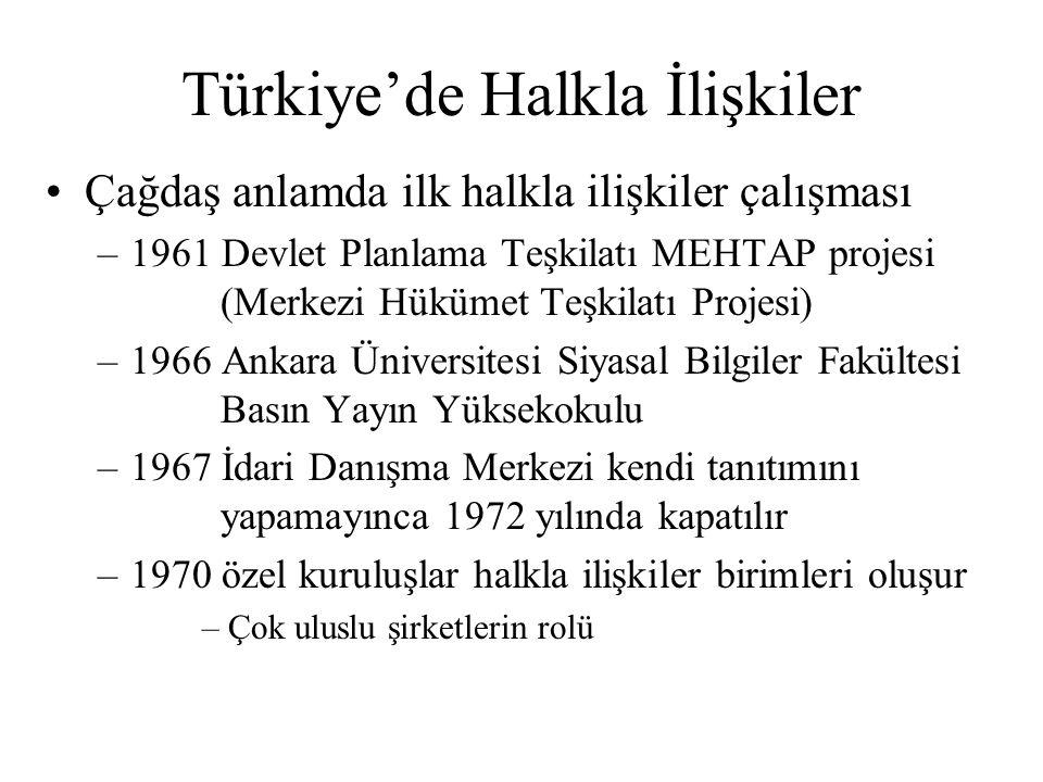 Türkiye'de Halkla İlişkiler Çağdaş anlamda ilk halkla ilişkiler çalışması –1961 Devlet Planlama Teşkilatı MEHTAP projesi (Merkezi Hükümet Teşkilatı Projesi) –1966 Ankara Üniversitesi Siyasal Bilgiler Fakültesi Basın Yayın Yüksekokulu –1967 İdari Danışma Merkezi kendi tanıtımını yapamayınca 1972 yılında kapatılır –1970 özel kuruluşlar halkla ilişkiler birimleri oluşur –Çok uluslu şirketlerin rolü