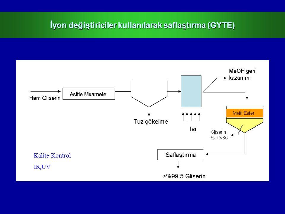 İyon değiştiriciler kullanılarak saflaştırma (GYTE) Kalite Kontrol IR,UV