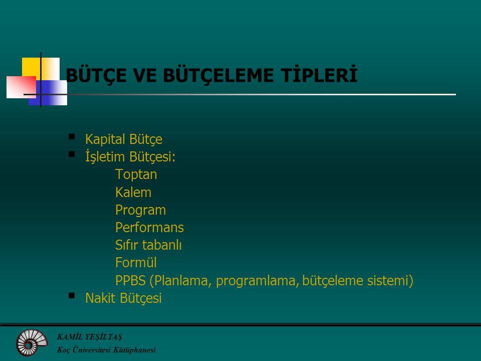 BÜTÇE VE BÜTÇELEME TİPLERİ  Kapital Bütçe  İşletim Bütçesi: Toptan Kalem Program Performans Sıfır tabanlı Formül PPBS (Planlama, programlama, bütçel